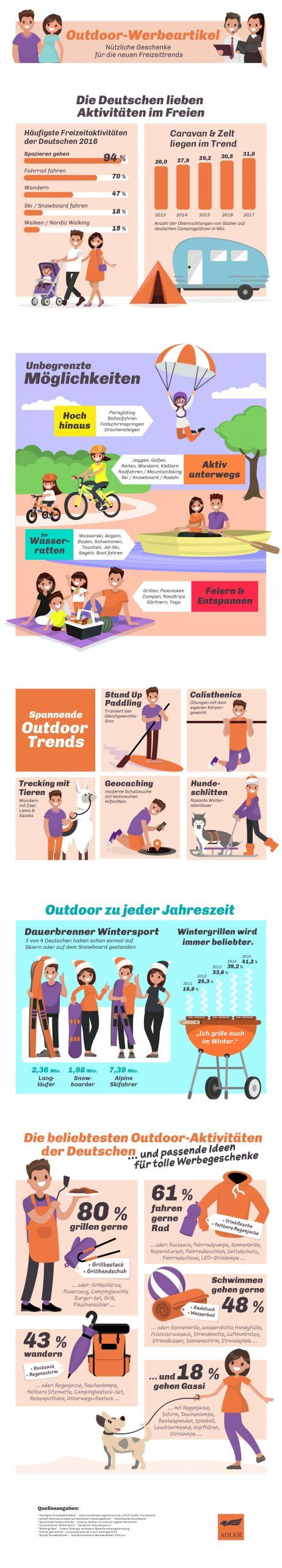 Infographic outdoor promotional items